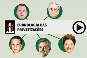 Arte/Folha