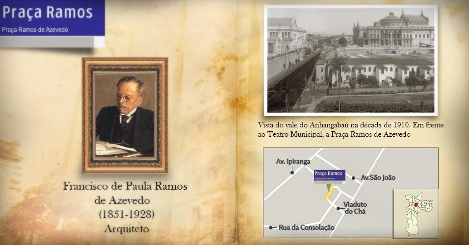 Ramos de Azevedo dá nome à praça onde se localiza o Teatro Municipal de São Paulo, na região central da capital paulista. O projeto do teatro não saiu da prancheta do arquiteto, mas foi feito por seu escritório. Na foto, a vista do vale do Anhangabaú pouco antes da inauguração do Teatro Municipal, que aconteceu em 1911. Em frente ao teatro, a Praça Ramos de Azevedo