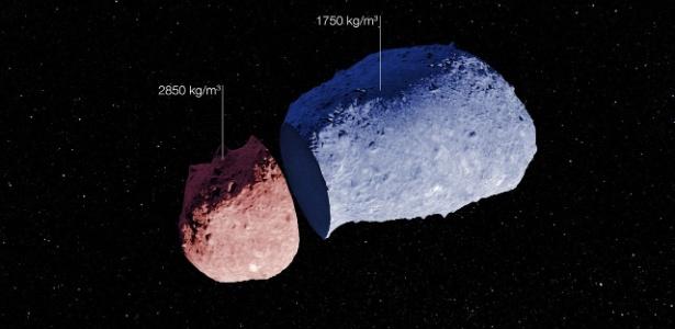 A anatomia de um asteroide. É o que o trabalho de 12 anos do Observatório Espacial do Sul (ESO) foi capaz de revelar. A imagem ilustra as diferentes densidades encontradas na estrutura de Itokawa, um asteroide com órbita que cruza a do planeta Marte. Os cientistas descobriram que ele possui dos tipos de superfície. Uma mais lisa, formada por areia e pedras menores. E outra mais irregular, com relevo acidentado e rochas sólidas. A descoberta pode ajudar os cientistas a prever o impacto de colisões com asteroides
