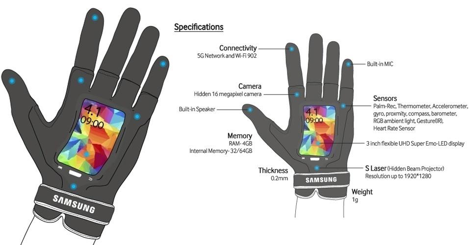 2014 - A invenção da Samsung para o 1º de abril foi uma luva cheia de recursos eletrônicos chamada Samsung Fingers (http://zip.net/bxmZM7). Suas especificações incluem conexão ultraveloz à internet (5G), câmera escondida de 16 megapixels, tela de ultradefinição com 3 polegadas, projetor, memória RAM de 4 GB e até 64 GB para armazenamento. Além disso, pesa apenas 1 grama e tem espessura de 0,2 mm
