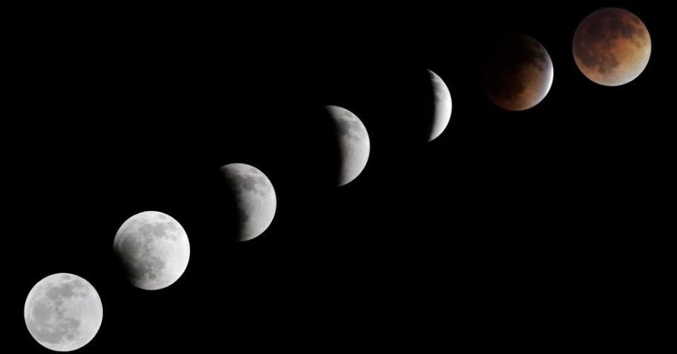 lua de sangue, ocorre quando a Lua fica na sombra da Terra em
