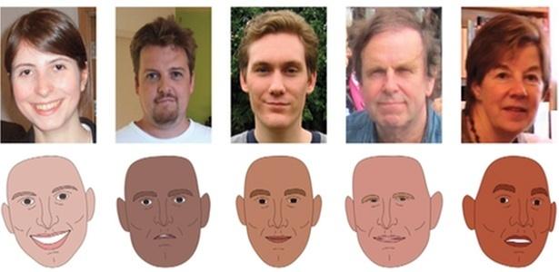 Cinco faces e suas versões ilustradas, incluindo a do autor do estudo, Tom Hartley (o 2º da esq. para a dir.)
