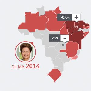 6.out.2014 - Dilma teve êxito na maioria do Norte e Nordeste, Minas Gerais, Rio e RS