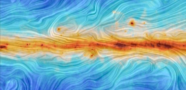 Visualização de dados do satélite Planck, da Agência Espacial Europeia (ESA, na sigla em inglês), retrata a interação entre poeira interestelar na Via Láctea e a estrutura do campo magnético da galáxia
