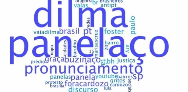 Panelaço simultâneo trouxe visibilidade aos protestos marcados para o dia 15 em pelo menos 34 cidades