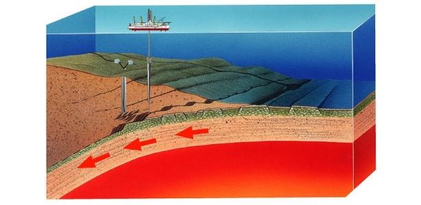 Uma equipe internacional de cientistas tenta levar uma sonda ao manto terrestre. Em setembro de 2012, o Programa Integrado para a Escavação do Oceano (IODP) conseguiu perfurar 2,446 quilômetros no litoral do Japão e pretende chegar a 6 quilômetros em 2020