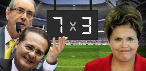 Placar até agora é desfavorável a Dilma: 7 derrotas e 3 vitórias
