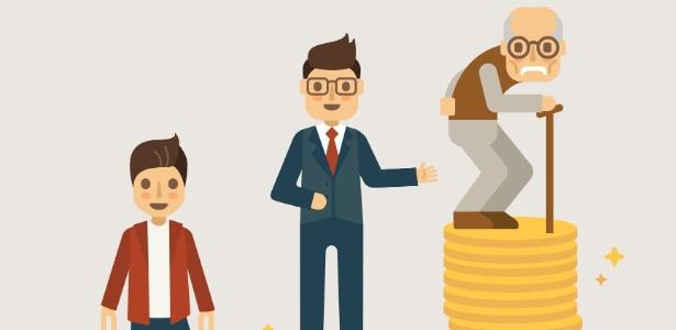 Resultado de imagem para Reforma da Previdência: entenda o que pode mudar na sua aposentadoria