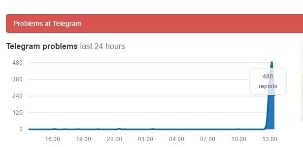 13out2016   site down detector relata casos de quedas no telegram na tarde desta quinta feira 1476377130962 615x300 Boom! Caiu o Telegram