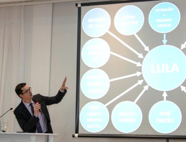 Dallagnol, em coletiva sobre o oferecimento de denúncia contra o ex-presidente Lula