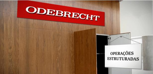 Despacho da Lava Jato explica funcionamento de departamento dedicado a propinas na Odebrecht
