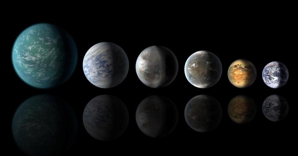 23.jul.2015 - A descoberta do planeta Kepler-452b é a mais similar com o sistema Terra-Sol já encontrado. Essa concepção artística mostra planetas em zonas habitáveis com similaridades em relação à Terra: da esquerda para a direita estão: Kepler-22b, Kepler-69c, o recém anunciado 452b, Kepler-62f e Kepler-186f. O último da linha é a Terra