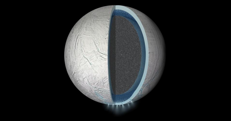 21.set.2015 - Ilustração do interior de Encélado, uma das luas de Saturno, mostra um oceano global de água líquida existente no satélite, entre o núcleo rochoso e a crosta de gelo. A esperança dos cientistas é encontrar vida nela. No ano passado, a sonda Cassini descobriu que o leito oceânico de Encélado tem fontes hidrotermais. Na Terra, elas podem ter dado origem à vida, 4 bilhões de anos atrás