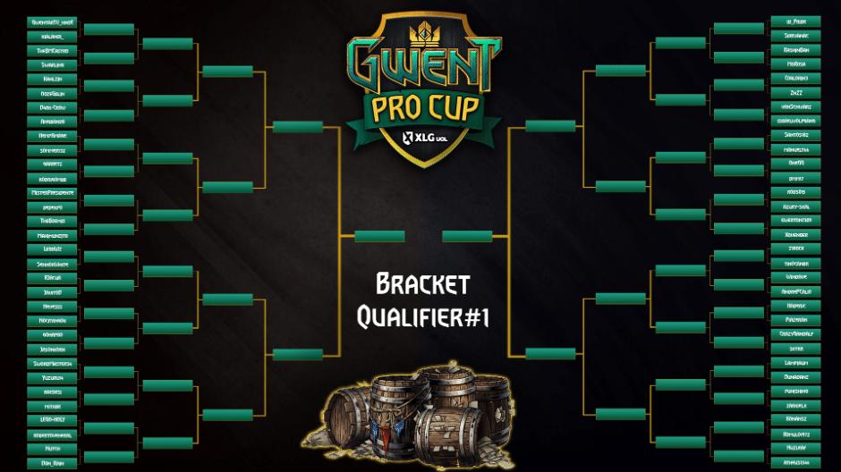 Gwent Pro Cup - Bracket
