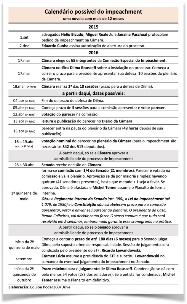 Calendario-possivel-Impeachment-28mar2016-final