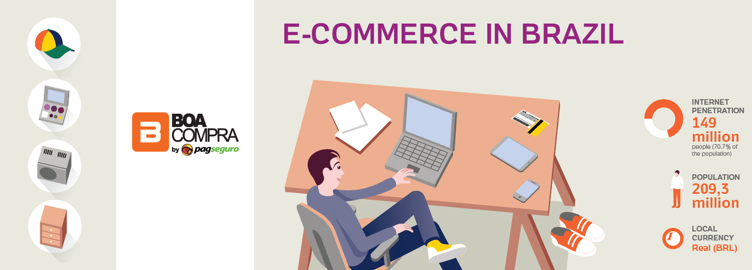 Infographic - Overview of e-Commerce in Brazil